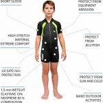 Cressi Shorty Kids, Combinaison de Natation pour Enfant - Premium Néoprène 1.5/2mm de la marque Cressi image 1 produit